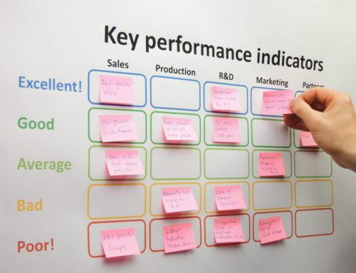 Część 7 – Zarządzanie przez cele